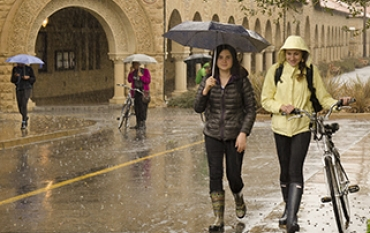 Students walking in the rain