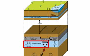fault slip diagram