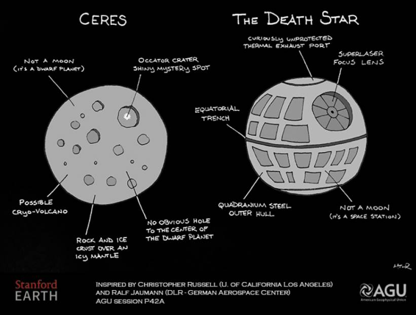 how to draw star wars death star