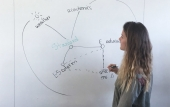 student draws brainstorm ideas on wall