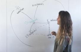 student draws brainstorm ideas on wall